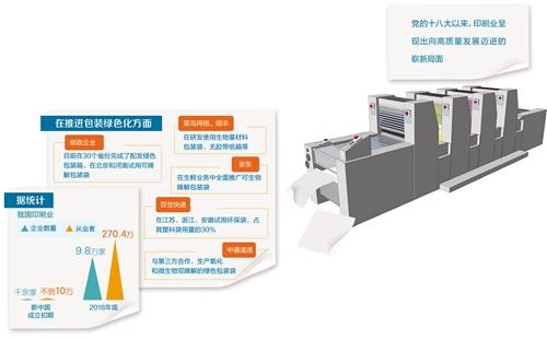 绿色化给印刷业带来新商机